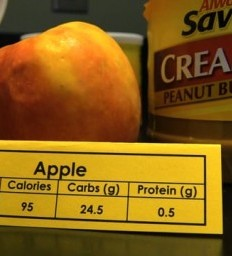 Fuel Up For Fitness Before, During and After a Workout